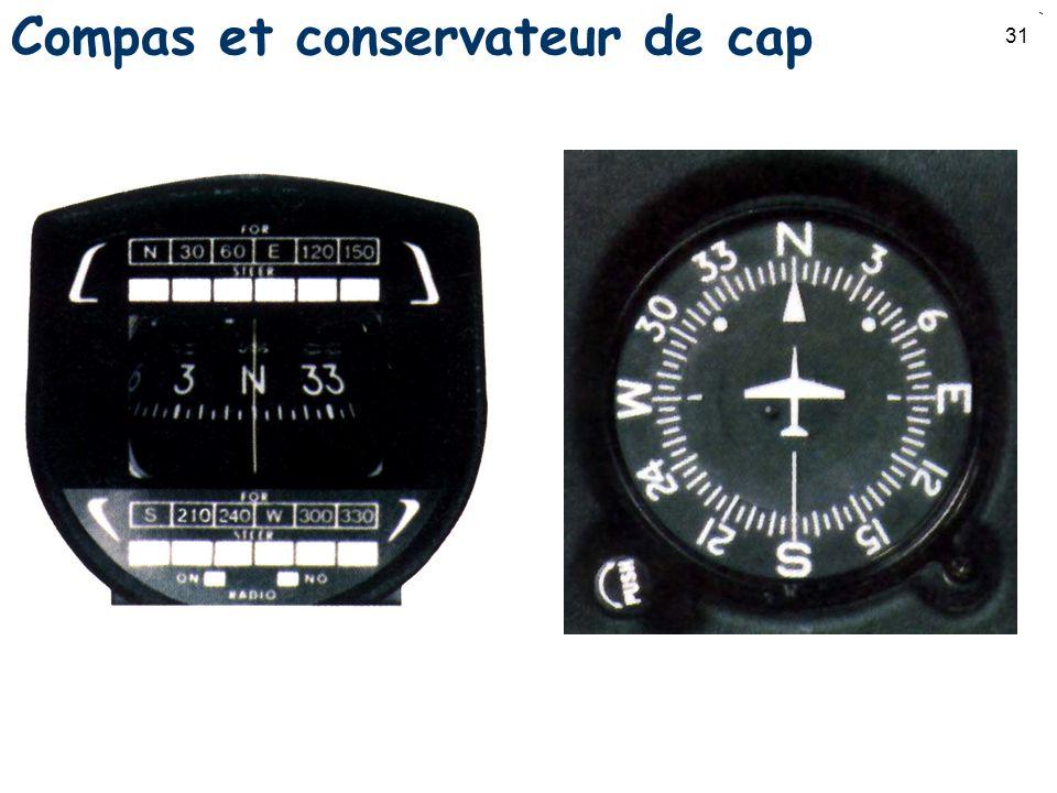 Compas et conservateur de cap