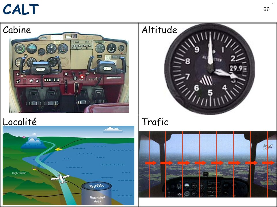 CALT Cabine Altitude Localité Trafic