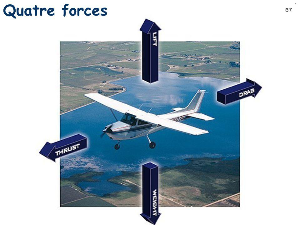Quatre forces