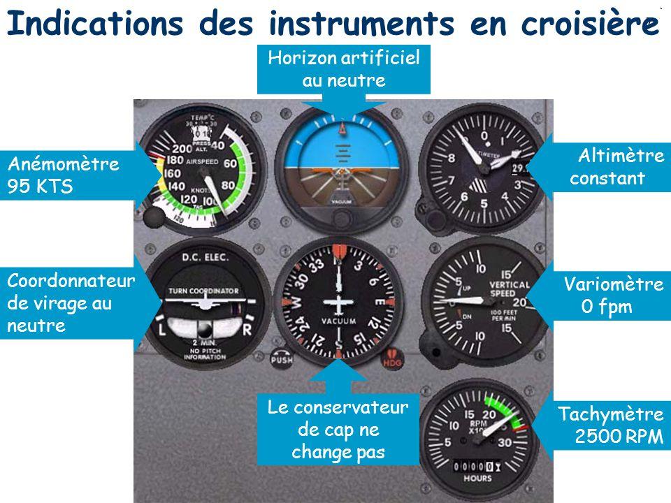 Indications des instruments en croisière