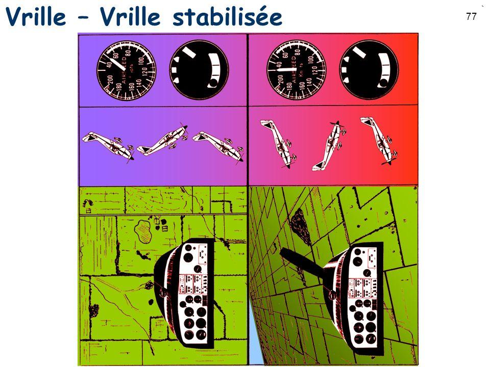 Vrille – Vrille stabilisée