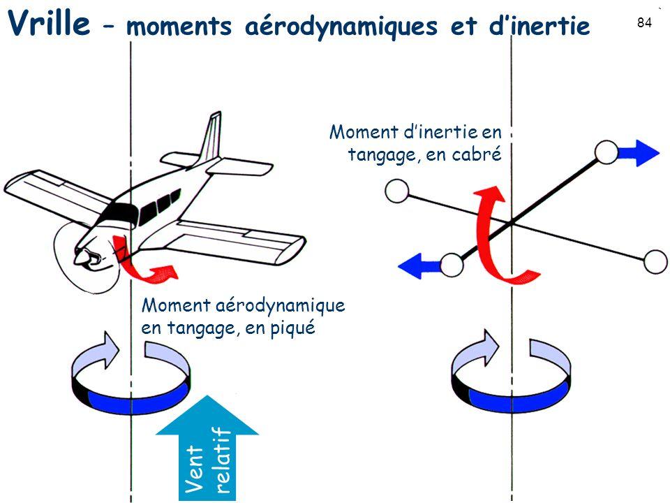 Vrille – moments aérodynamiques et d'inertie