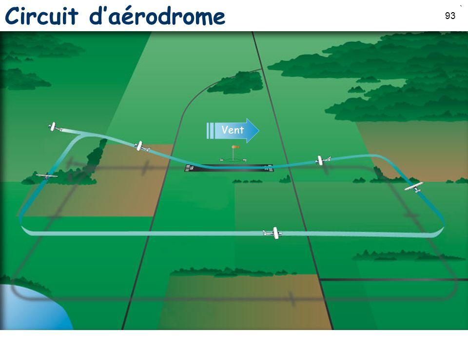 Circuit d'aérodrome Vent