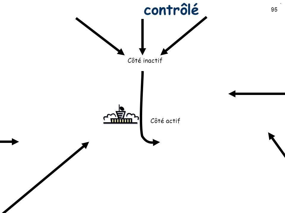Circuit d'aérodrome contrôlé
