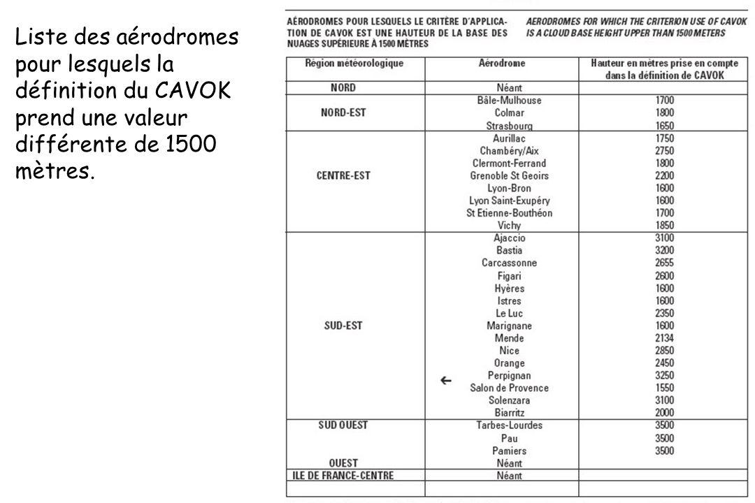 Liste des aérodromes pour lesquels la définition du CAVOK prend une valeur différente de 1500 mètres.