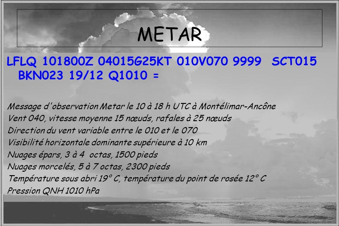 METAR LFLQ 101800Z 04015G25KT 010V070 9999 SCT015 BKN023 19/12 Q1010 =