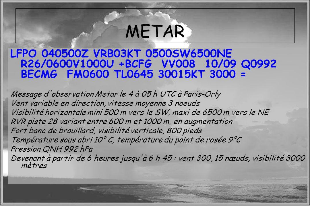 METAR LFPO 040500Z VRB03KT 0500SW6500NE R26/0600V1000U +BCFG VV008 10/09 Q0992 BECMG FM0600 TL0645 30015KT 3000 =