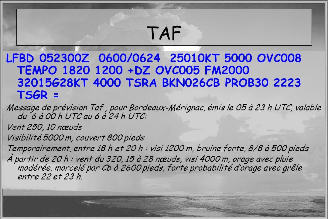 TAFLFBD 052300Z 0600/0624 25010KT 5000 OVC008 TEMPO 1820 1200 +DZ OVC005 FM2000 32015G28KT 4000 TSRA BKN026CB PROB30 2223 TSGR =