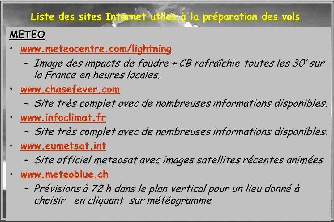 Liste des sites Internet utiles à la préparation des vols