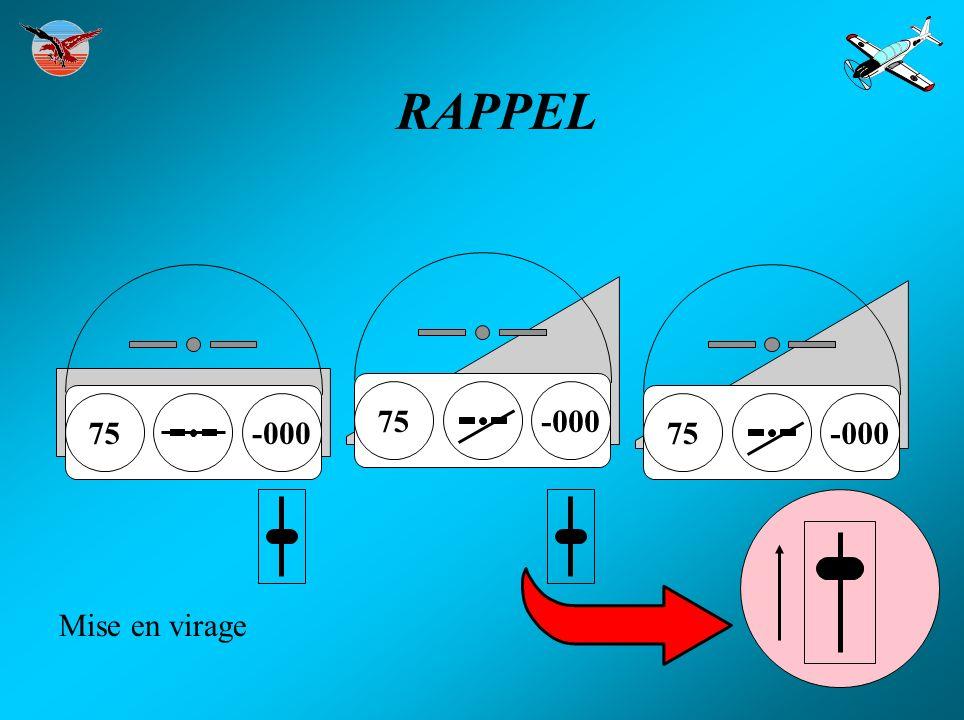 RAPPEL 75 -000 75 -000 75 -000 Mise en virage