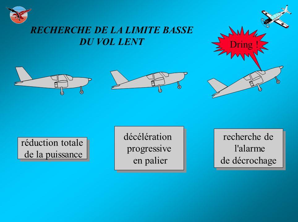 RECHERCHE DE LA LIMITE BASSE DU VOL LENT