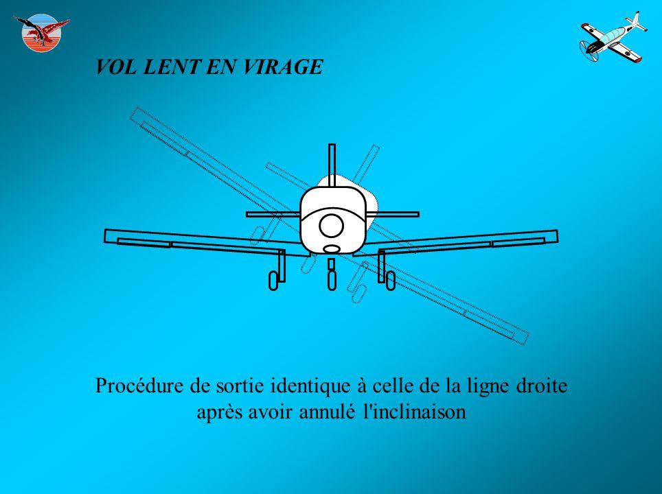 VOL LENT EN VIRAGE Procédure de sortie identique à celle de la ligne droite après avoir annulé l inclinaison.