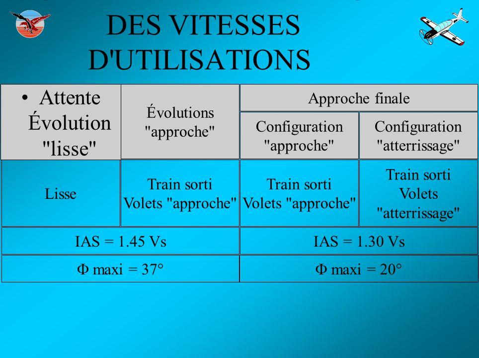 MODE DE DÉTERMINATION DES VITESSES D UTILISATIONS