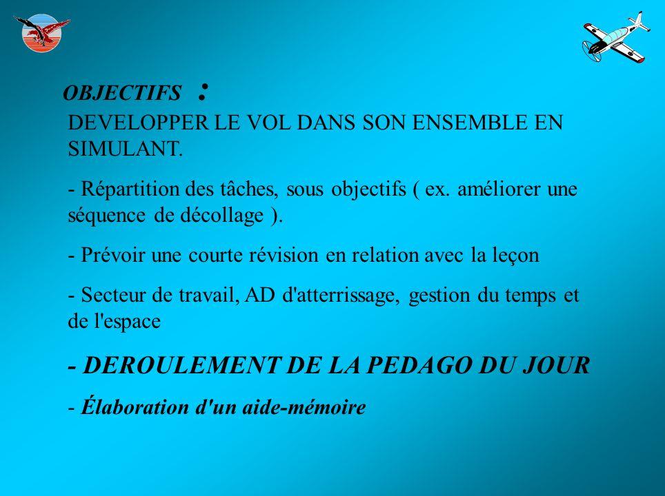 - DEROULEMENT DE LA PEDAGO DU JOUR