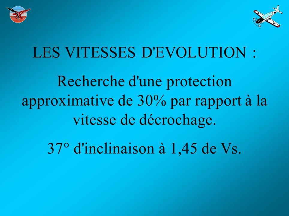 LES VITESSES D EVOLUTION :