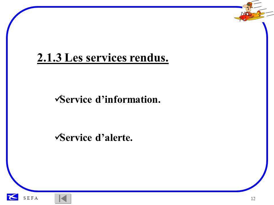 2.1.3 Les services rendus. Service d'information. Service d'alerte.