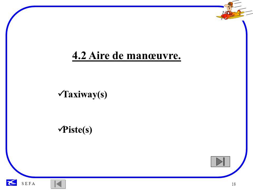 4.2 Aire de manœuvre. Taxiway(s) Piste(s)