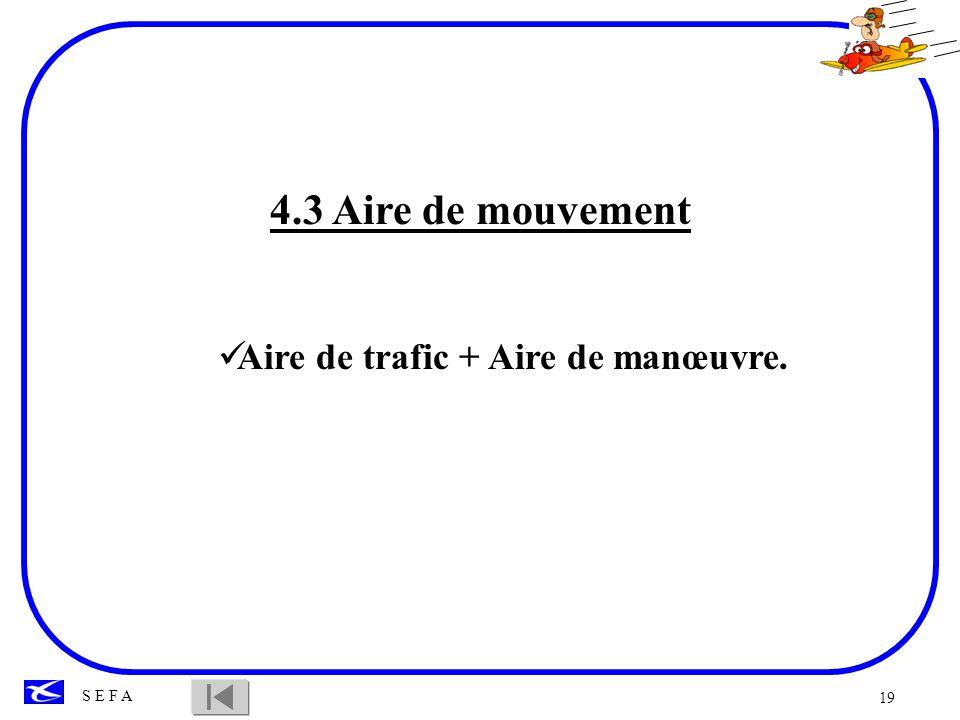 4.3 Aire de mouvement Aire de trafic + Aire de manœuvre.