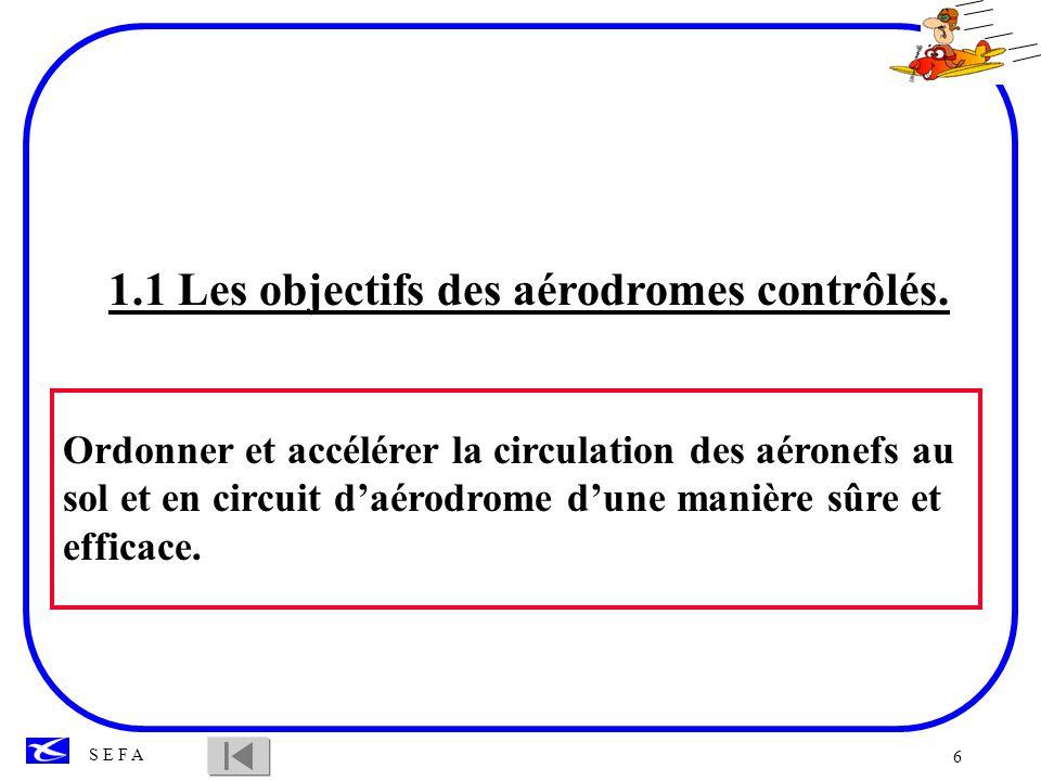 1.1 Les objectifs des aérodromes contrôlés.