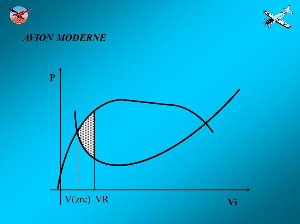AVION MODERNE P V(zrc) VR Vi