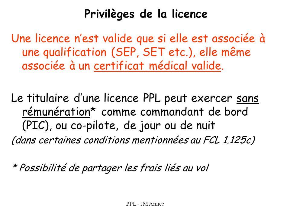 Privilèges de la licence