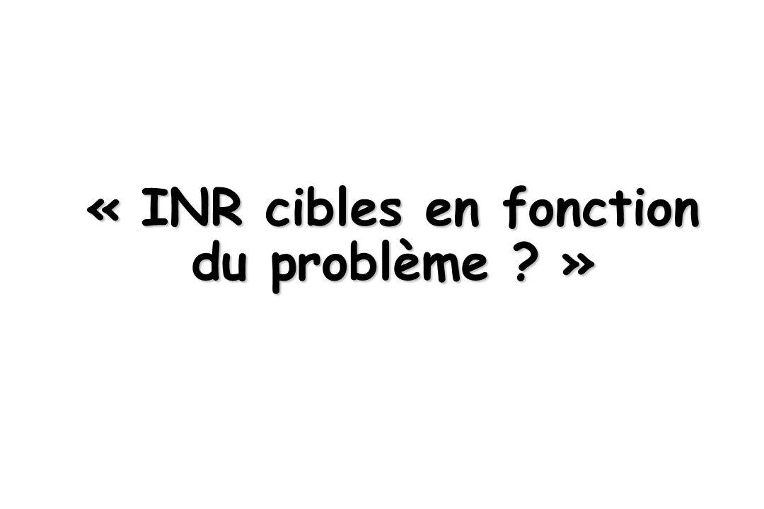 « INR cibles en fonction du problème »