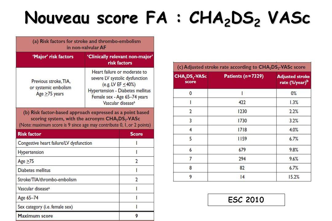 Nouveau score FA : CHA2DS2 VASc