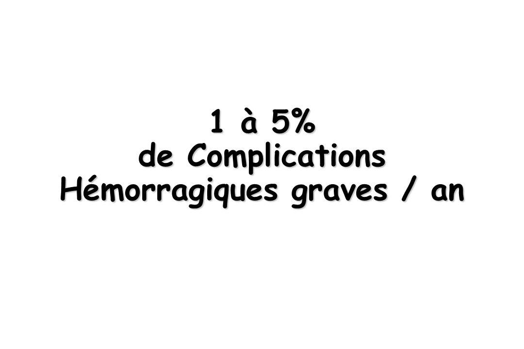 1 à 5% de Complications Hémorragiques graves / an