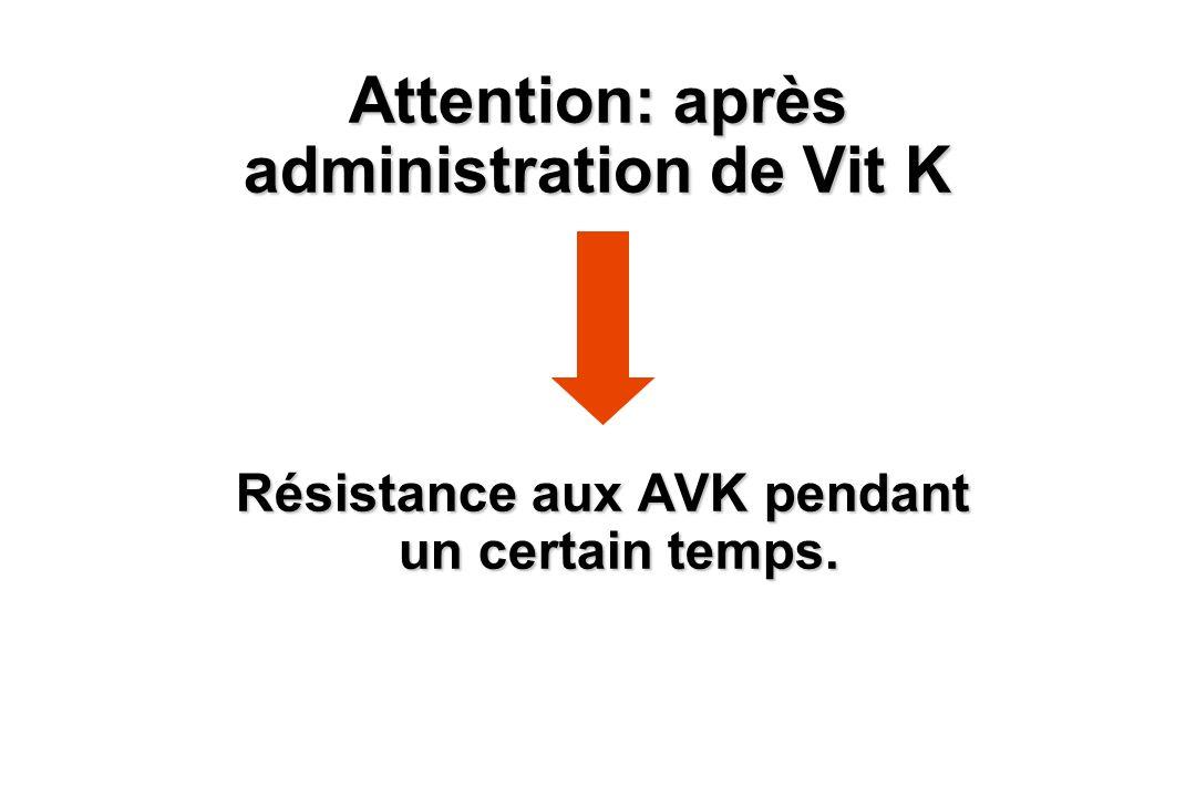 Attention: après administration de Vit K