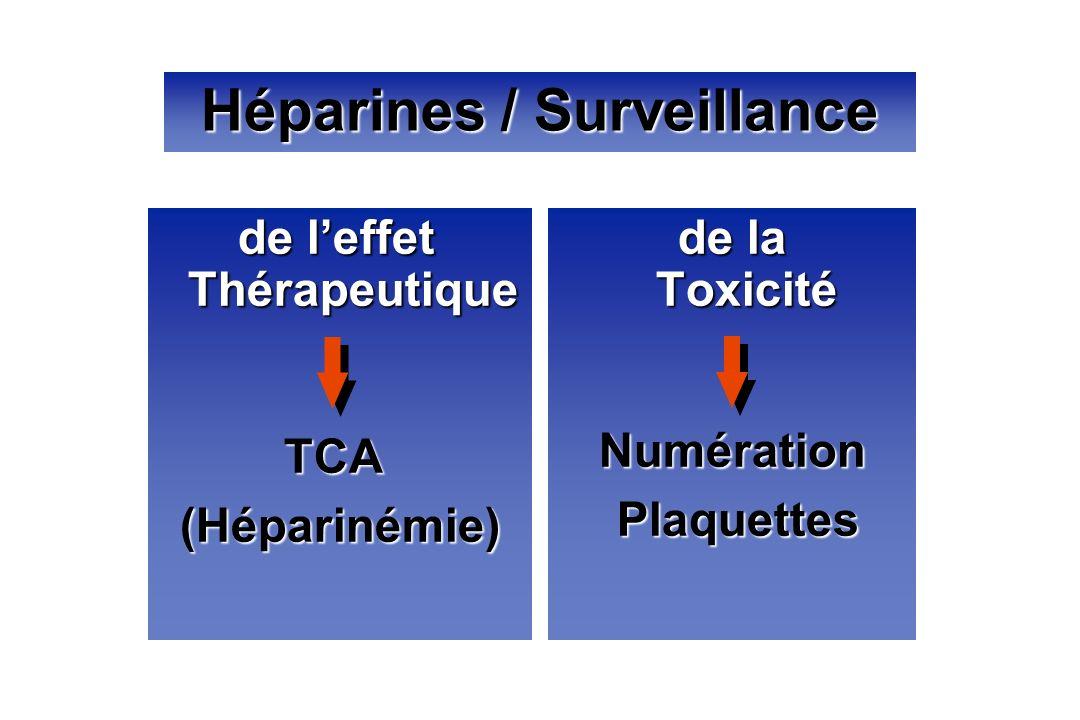 Héparines / Surveillance