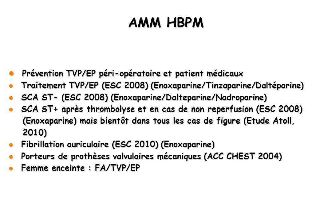 AMM HBPM Prévention TVP/EP péri-opératoire et patient médicaux