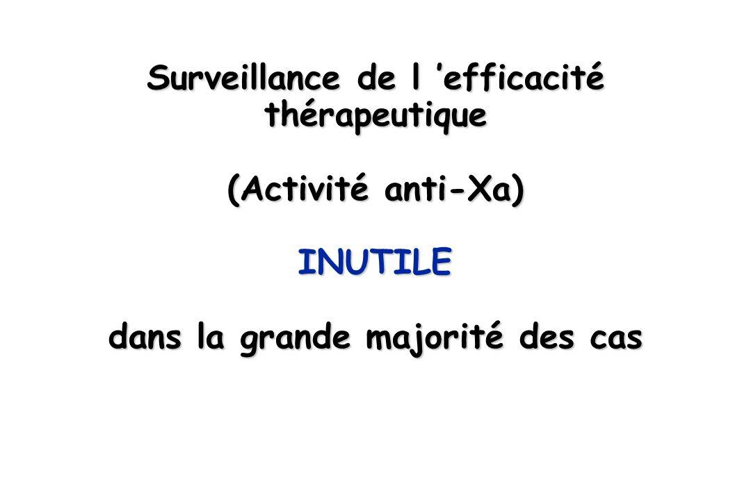 Surveillance de l 'efficacité thérapeutique (Activité anti-Xa) INUTILE dans la grande majorité des cas