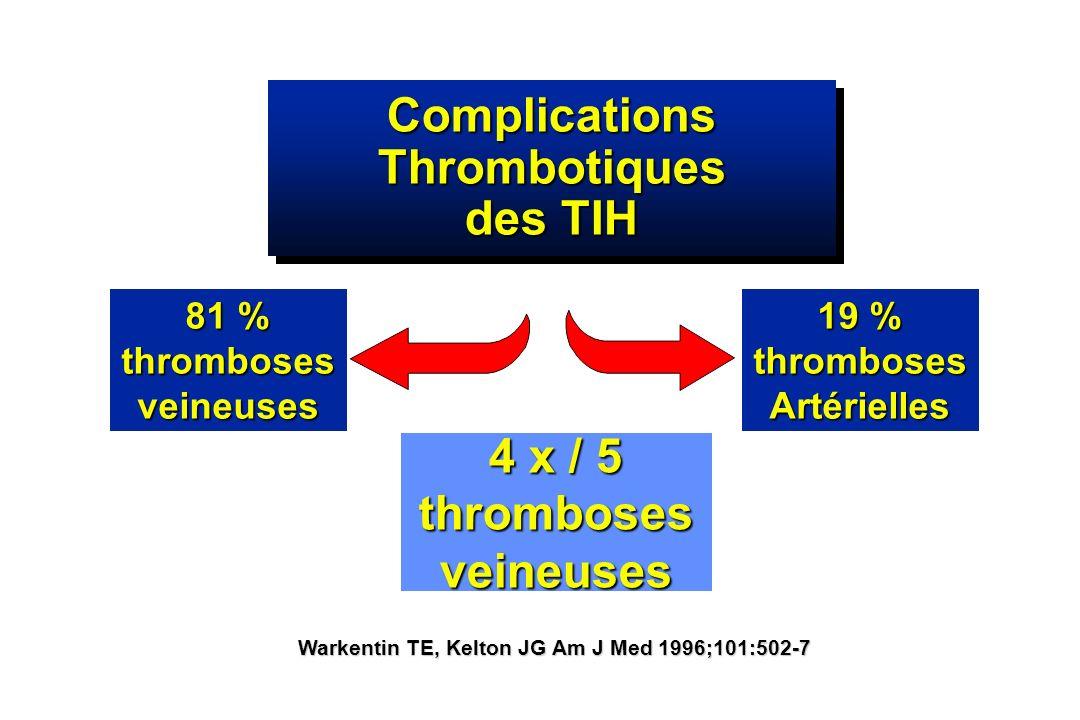 Complications Thrombotiques des TIH