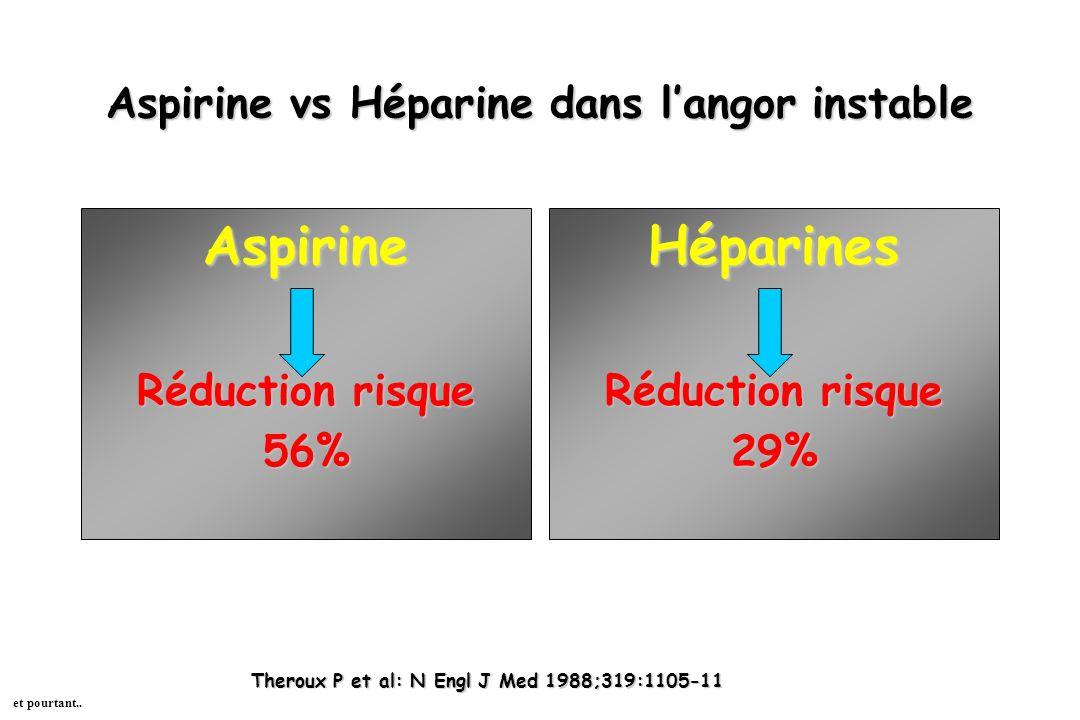 Aspirine vs Héparine dans l'angor instable