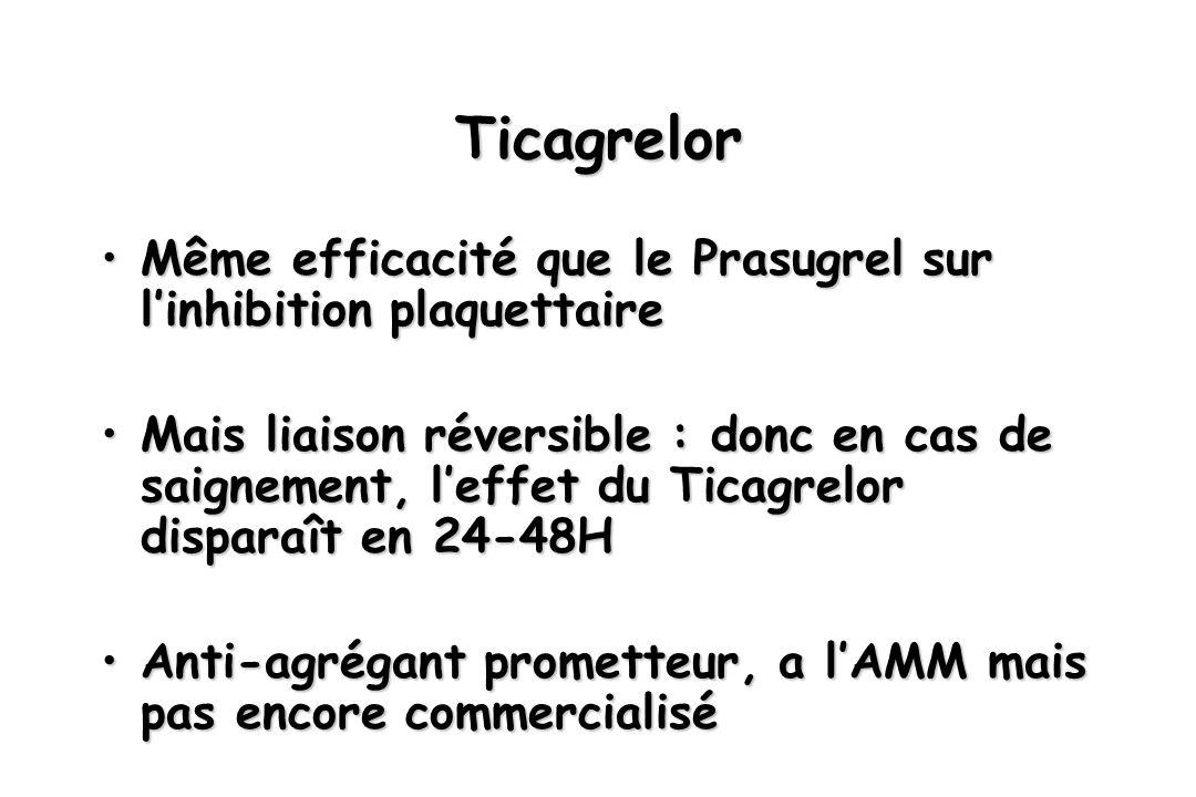 TicagrelorMême efficacité que le Prasugrel sur l'inhibition plaquettaire.