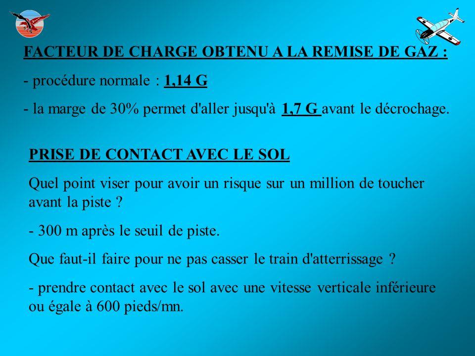 FACTEUR DE CHARGE OBTENU A LA REMISE DE GAZ :