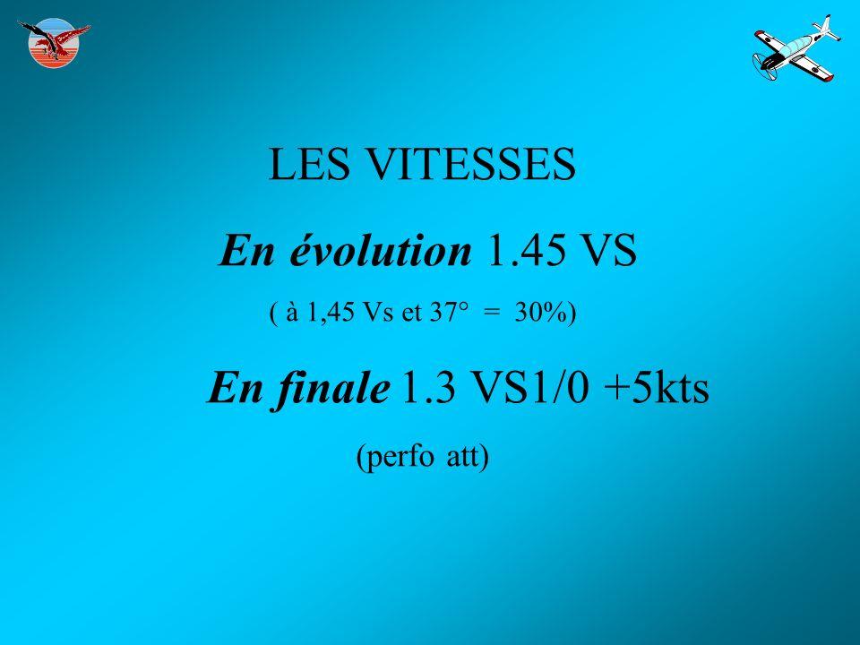 LES VITESSES En évolution 1.45 VS En finale 1.3 VS1/0 +5kts
