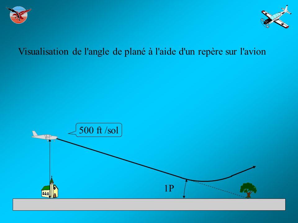 Visualisation de l angle de plané à l aide d un repère sur l avion