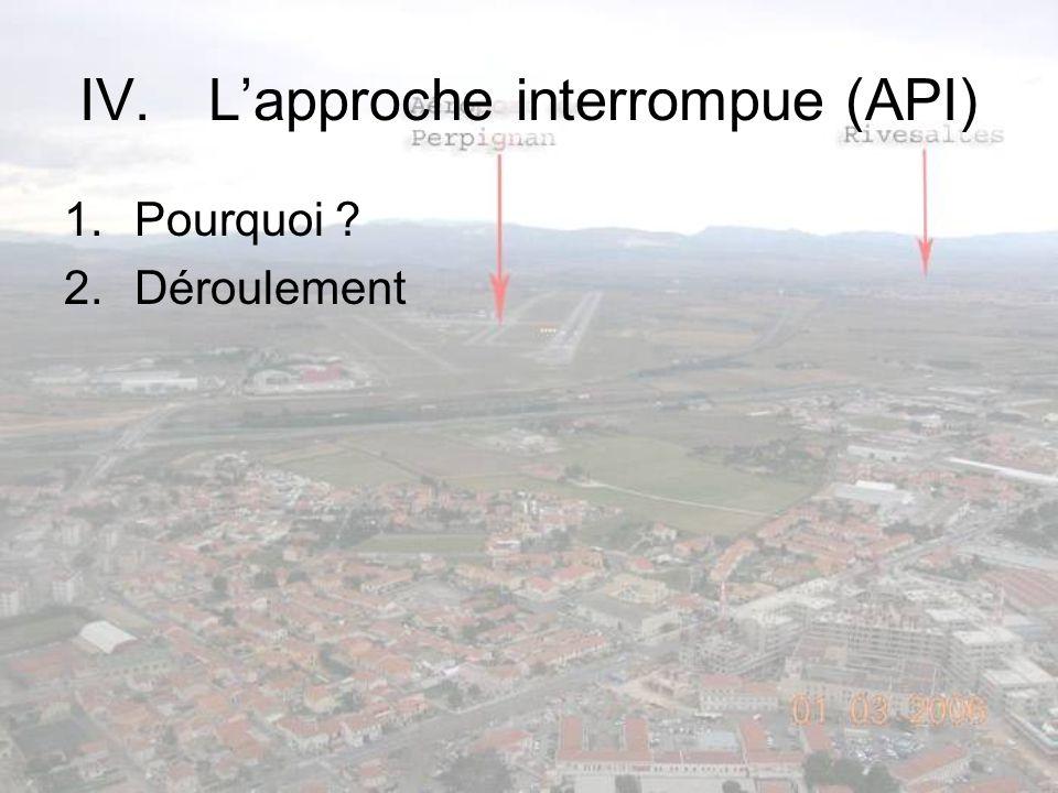 L'approche interrompue (API)