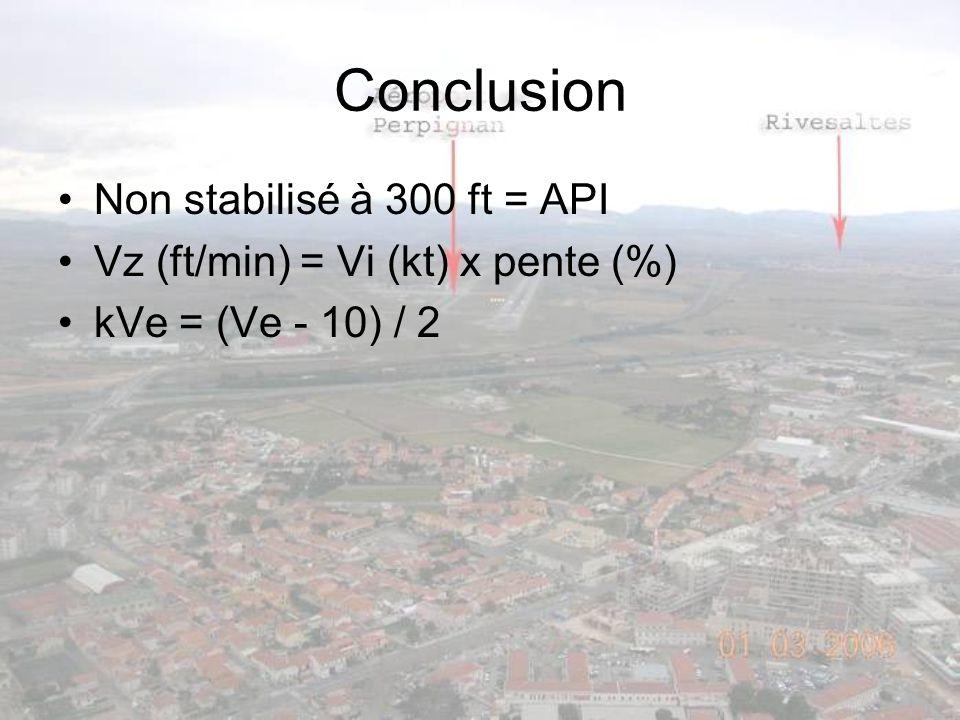 Conclusion Non stabilisé à 300 ft = API