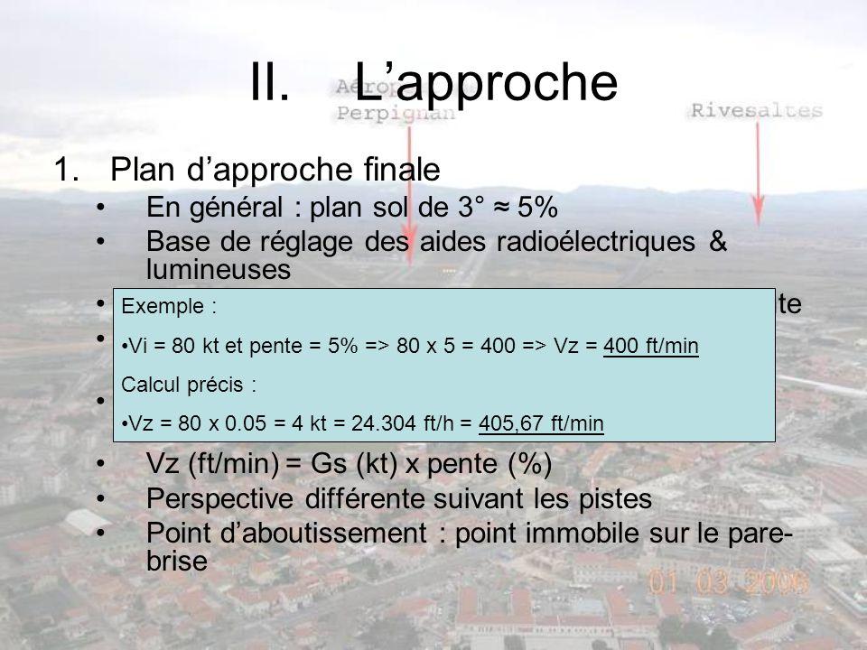 L'approche Plan d'approche finale En général : plan sol de 3° ≈ 5%