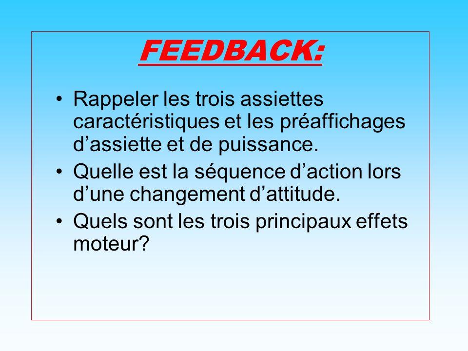 FEEDBACK: Rappeler les trois assiettes caractéristiques et les préaffichages d'assiette et de puissance.