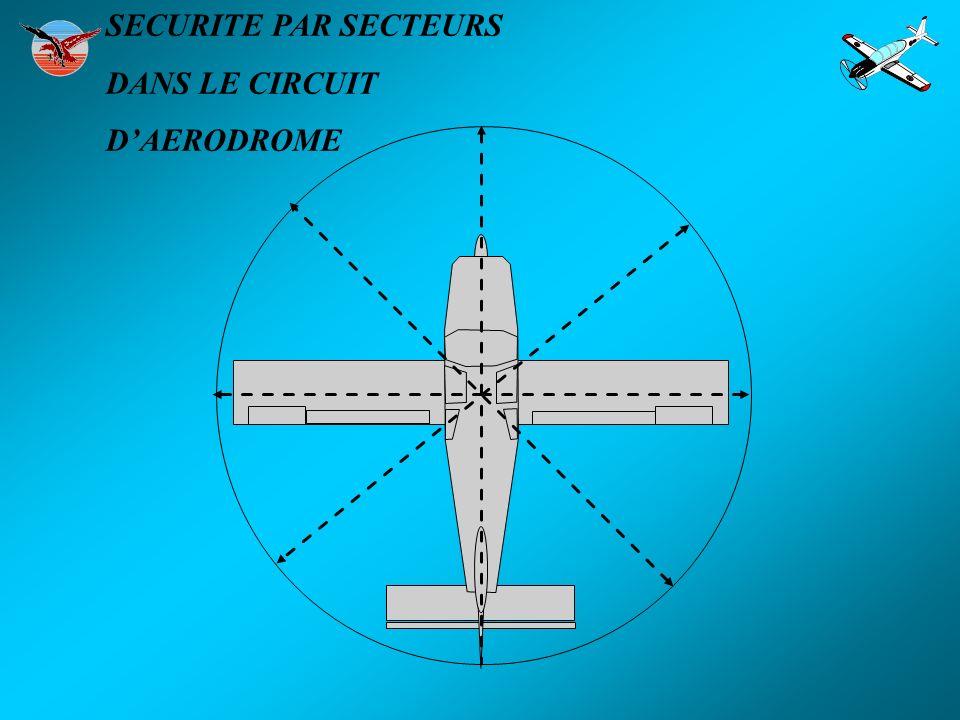 SECURITE PAR SECTEURS DANS LE CIRCUIT D'AERODROME