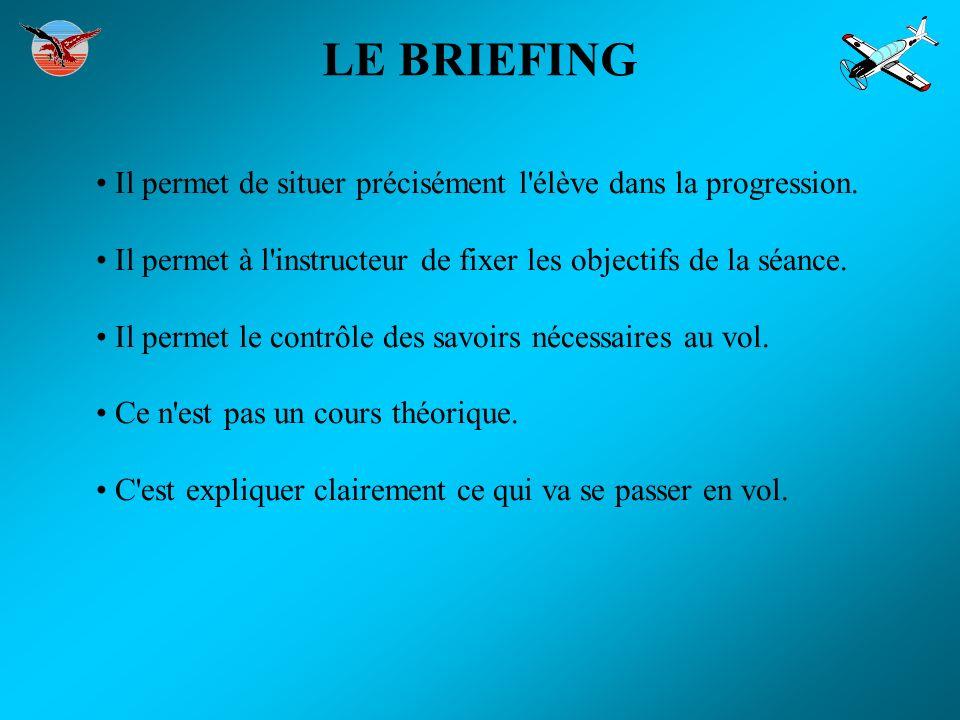 LE BRIEFING Il permet de situer précisément l élève dans la progression. Il permet à l instructeur de fixer les objectifs de la séance.