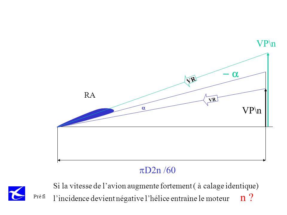 VP\n - a. VR. RA. VR. a. VP\n. Demander ce que fait n à puissance identique pD2n /60.