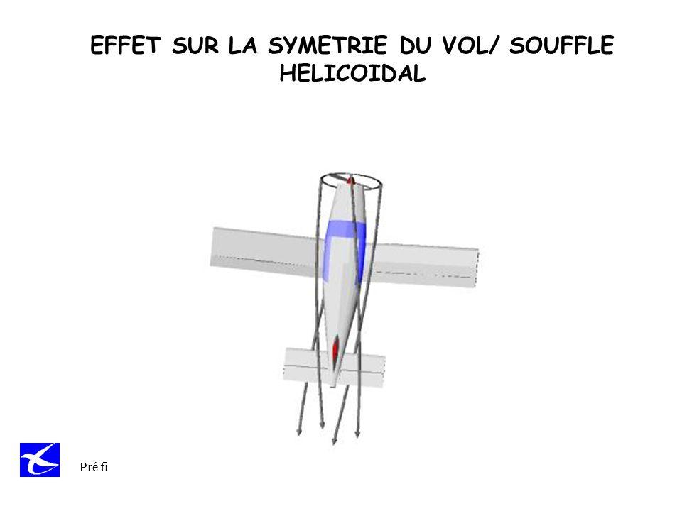 EFFET SUR LA SYMETRIE DU VOL/ SOUFFLE HELICOIDAL