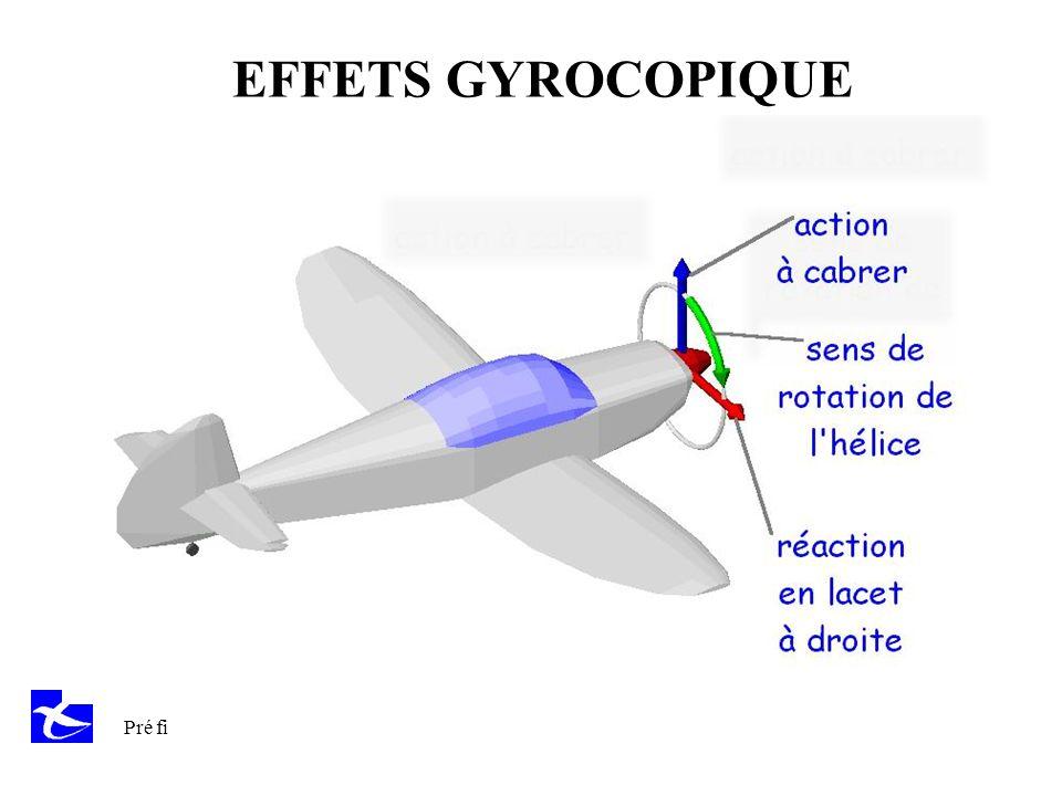 EFFETS GYROCOPIQUE DEMANDER LA REACTION EN CAS DE VARIATION D'ASSIETTE A PIQUER (CAS DE LA MISE EN LIGNE DE VOL DU CAP 10)