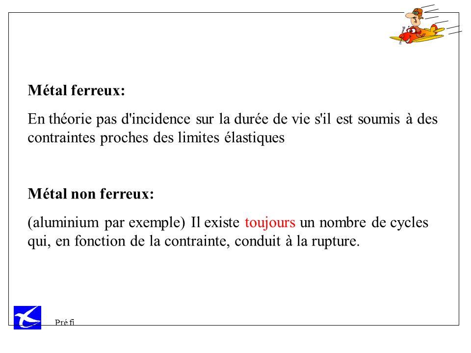 Métal ferreux: En théorie pas d incidence sur la durée de vie s il est soumis à des contraintes proches des limites élastiques.