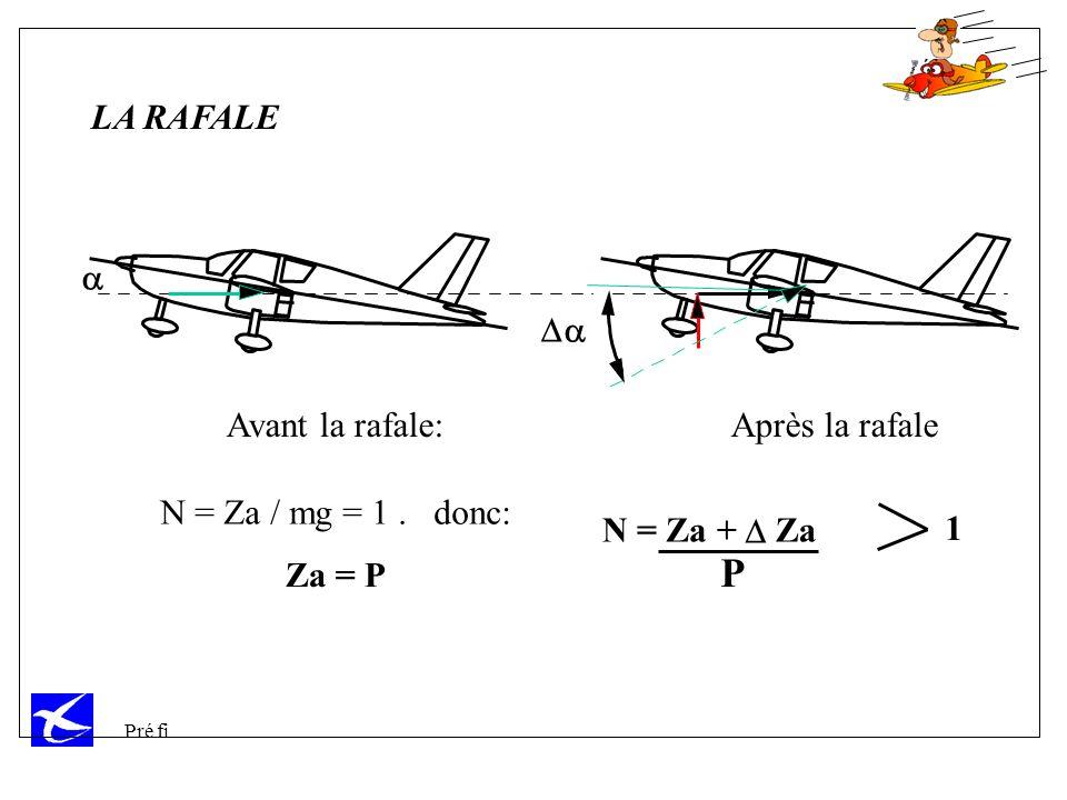 P LA RAFALE a Da Avant la rafale: N = Za / mg = 1 . donc: Za = P