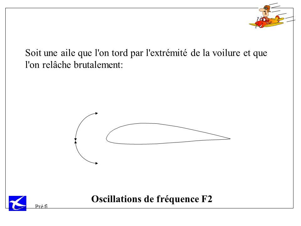 Oscillations de fréquence F2